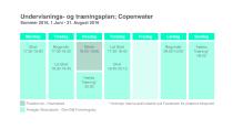 Undervisnings- og træningsplan 2016 - Copenwater